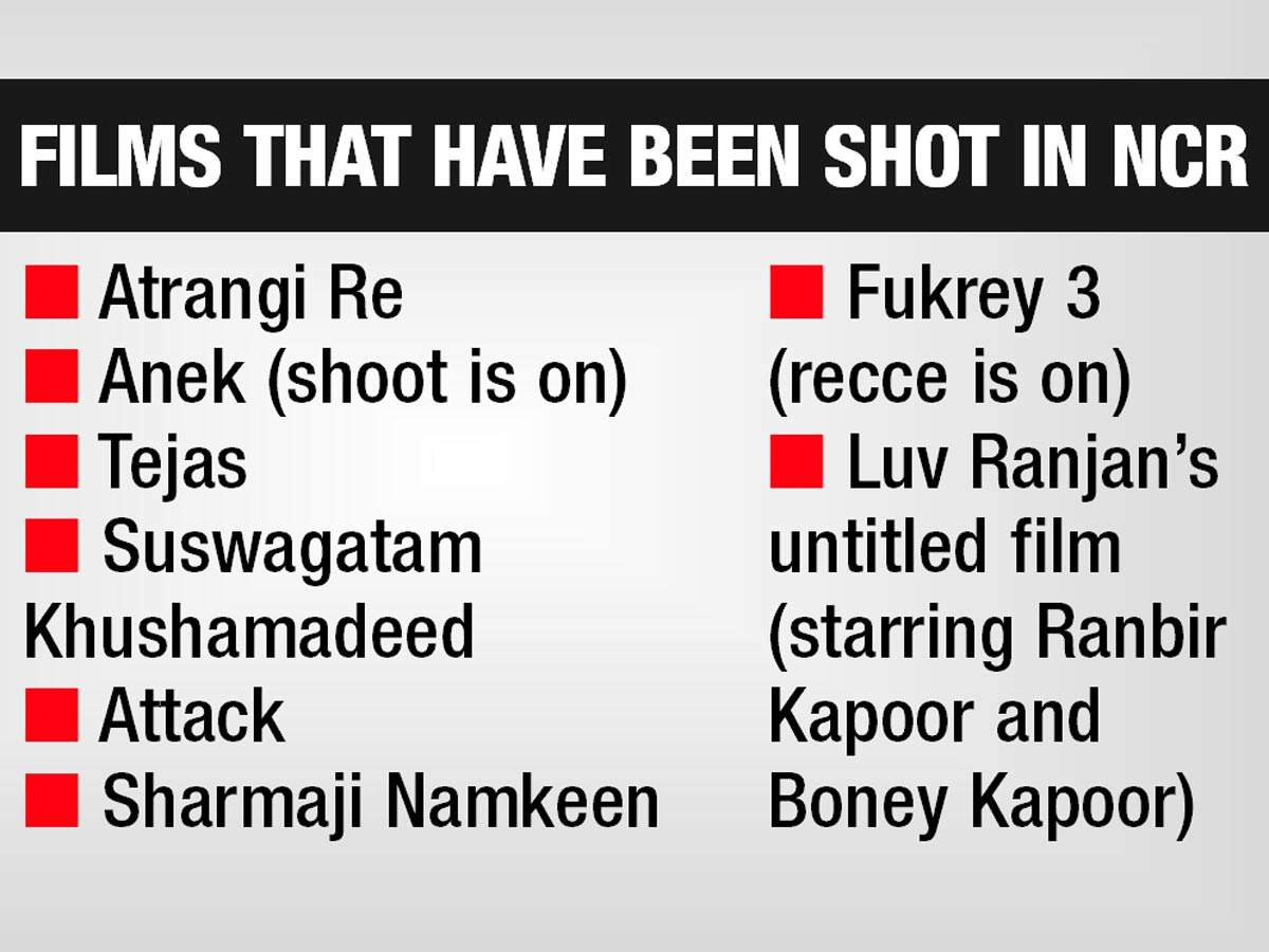 Films that have been shot in NCR