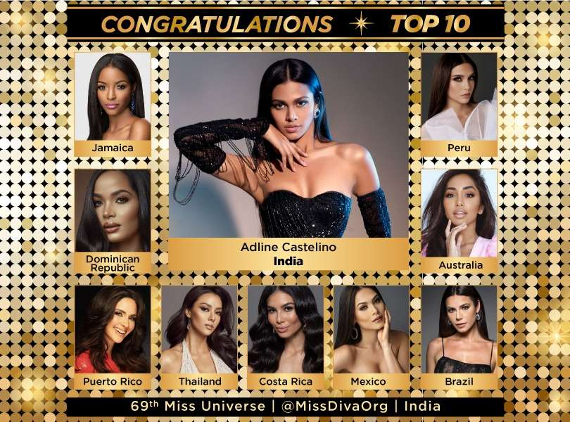 Miss Universe 2020: Top 10