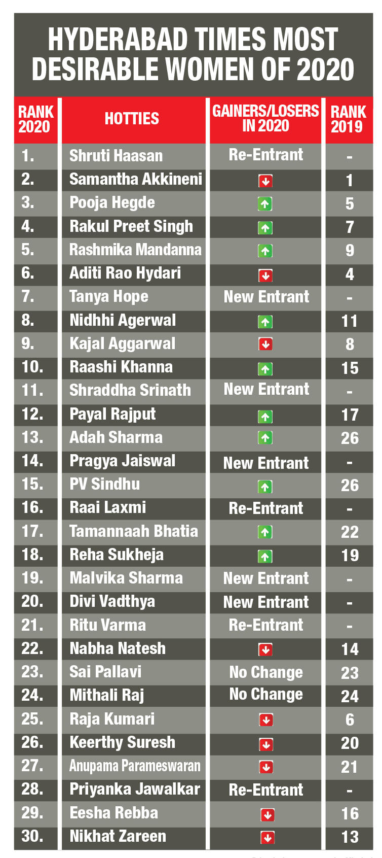 Women-Top30-Box