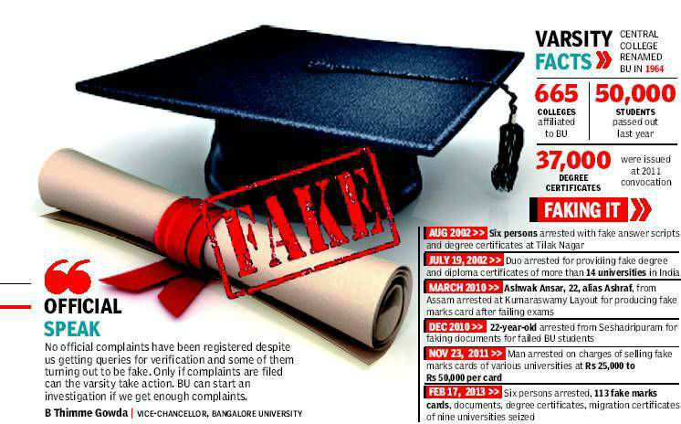 Fake degree scam: No sweat, you can get a university degree in 10
