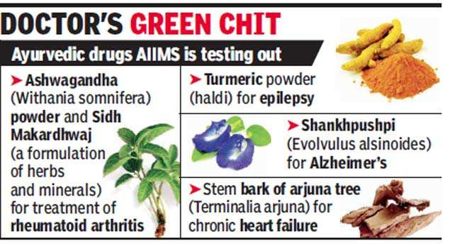 AIIMS endorses Ayurveda for rheumatoid arthritis | Delhi News