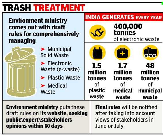 Govt drafts new waste management norms | India News - Times
