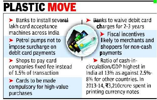 Govt push for cheaper debit card payments | India News
