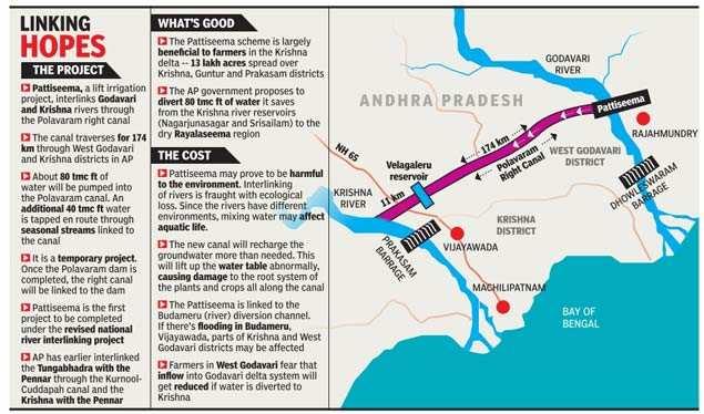 Krishna meets Godavari in first river linkage | Hyderabad News ... on mahanadi river map, jhelum river, yangtze river, yamuna river map, meghna river map, brahma river map, chambal river map, godavari river map, brahmputra river map, states of india, coleroon river map, penner river map, indus river map, narmada river, songhua river map, brahmaputra river, ganges river, chambal river, mahanadi river, godavari river, hari river map, mekong river map, chenab river map, indus river, hindus river map, western ghats, ganges river map, chenab river, india river map, brahmaputra river map, beas river, ravi river map, ravi river, kaveri river, kaveri river map, tungabhadra river,