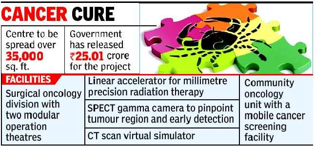 New centre at Kozhikode medical college to boost cancer care