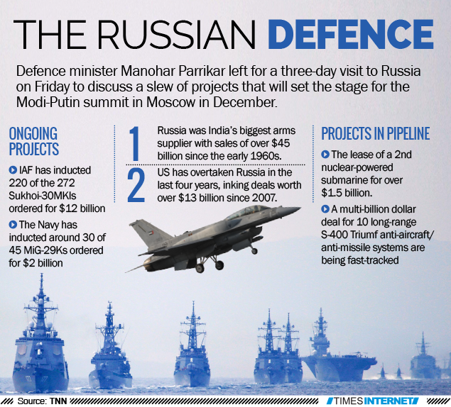 Parrikar leaves for Moscow to iron out military deals