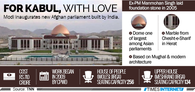 Touched that new Afghan parliament has an Atal Block: PM