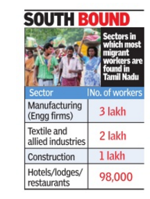 Tamil Nadu now home to 1 million migrant workers: Study | Chennai