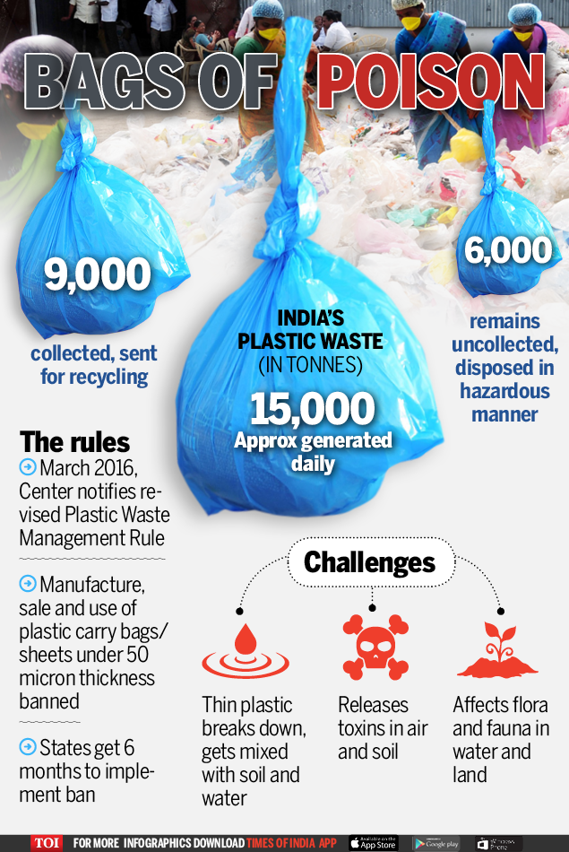 India's problem with plastic | India News - Times of India