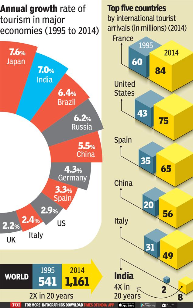 worlds fastest growing major economies - 635×1010