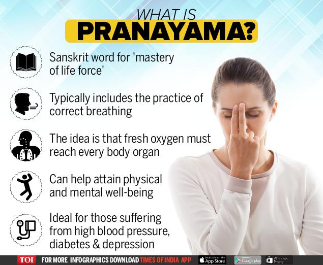 What is Pranayama