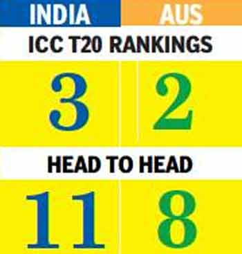 IND vs AUS 1st T20 2020: India look to carry winning momentum in T20I series against Australia | Cricket News - Times of India