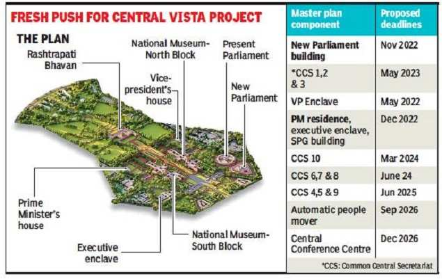 Deadline Dec 22: CPWD Receives Green Approval for Prime Minister's House | India News