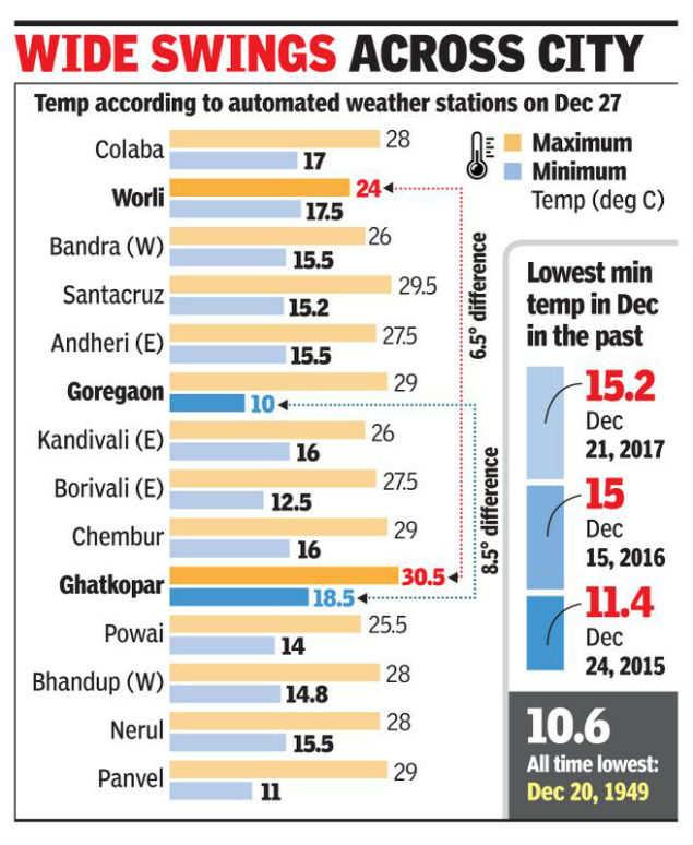 Satta king result 2016 december   Delhi Metro December