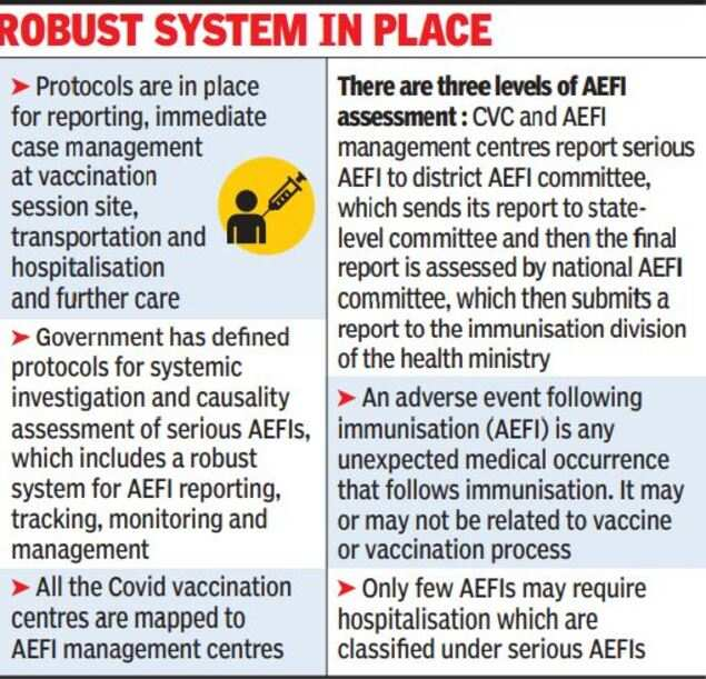 Constant causal link to vaccine in 6 of 13 serious adverse events after vaccination: Government | India News