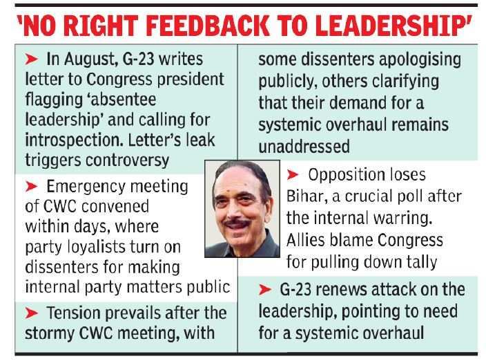 Azad slams '5-star culture' in Cong but gives Gandhis a 'clean chit' | India News - Times of India