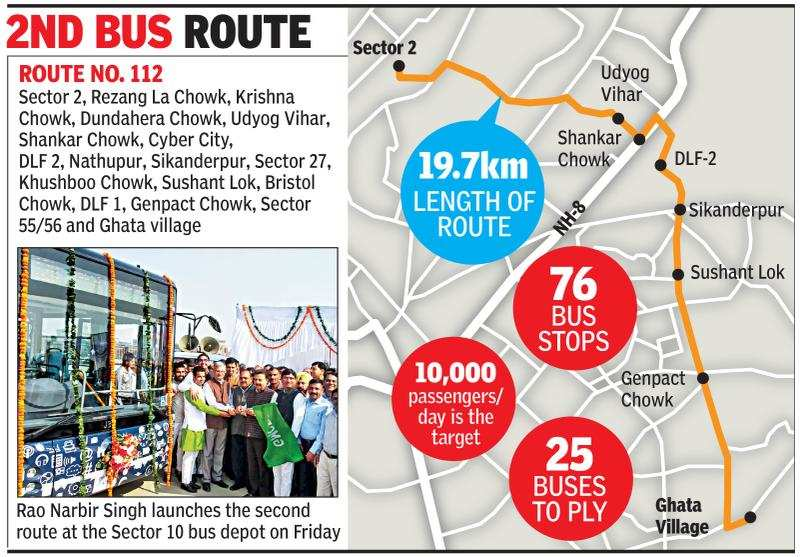 """""""With the addition of these buses, the total number of buses has now gone up to 50. The next route will be launched in another 45 days."""