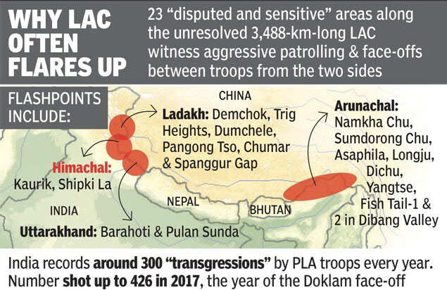 India China News: India looks ready for long standoff with China, can't stop border infrastructure work | India News