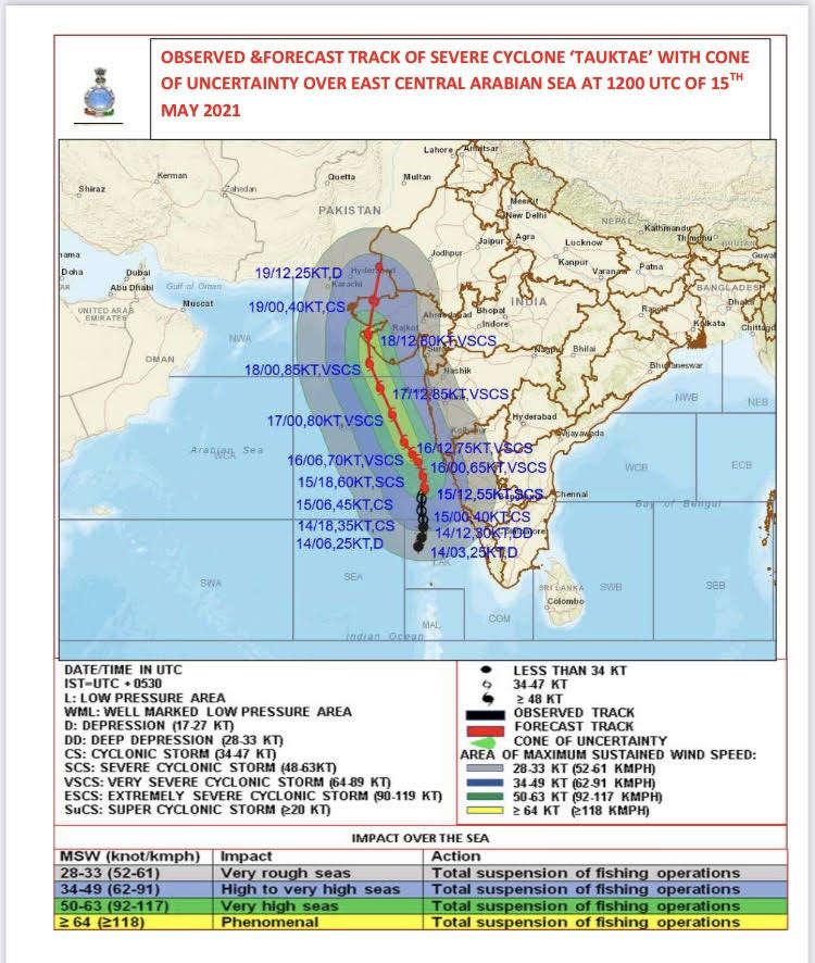 'Tauktae' to make landfall near Dwarka on Tuesday, PM reviews readiness | India News