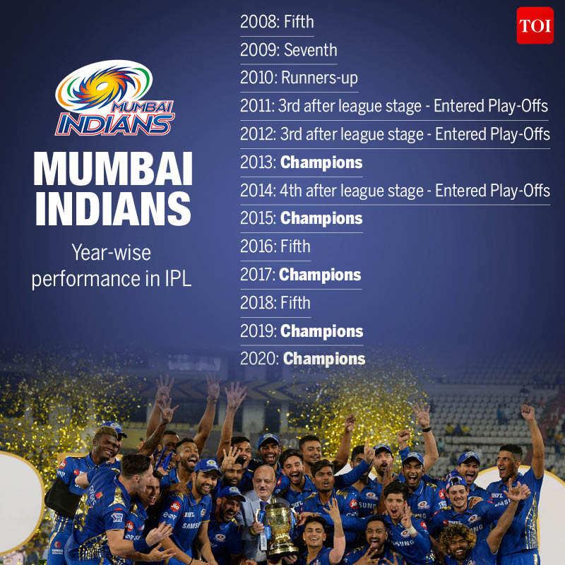 IPL 2021: Rahul Chahar is a wicket-taking bowler, his role never changes: Bond | Cricket News - Times of India indian premier league, IPL, IPL 2021, IPL Live Score, IPL News, Kolkata Knight Riders, mumbai indians, rahul chahar, Shane Bond