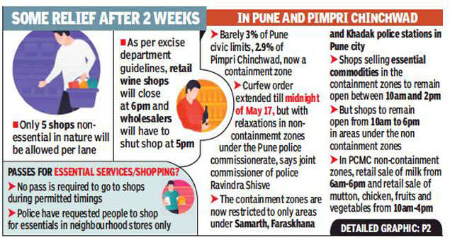 Now only 3 percent of Pune is a containment zone; curfew remains but some curves have been alleviated | Pune News
