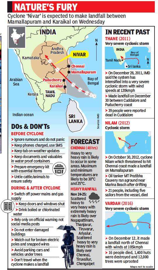 Cyclone Nivar expected to make landfall near Chennai: dos and don'ts | India News