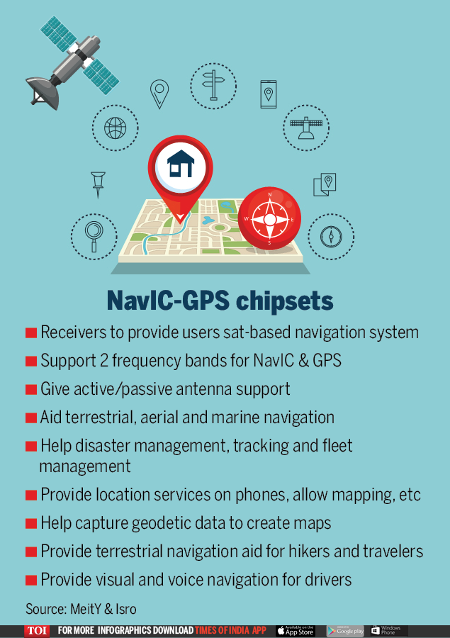 Desi Tech: Center Drives Companies to Make NavIC-GPS Chipsets |  India News