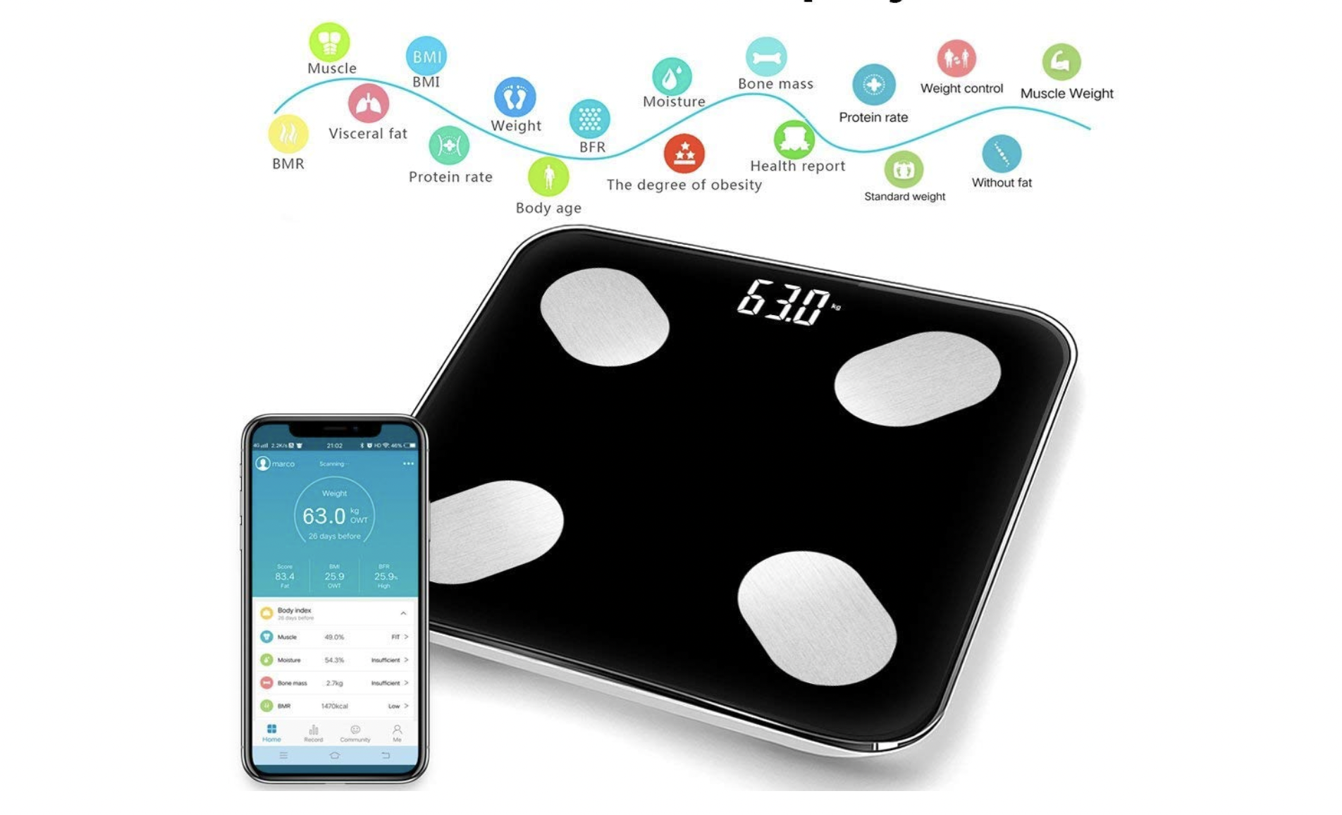 Smart weighing scales: What you should know before buying them - Times of India