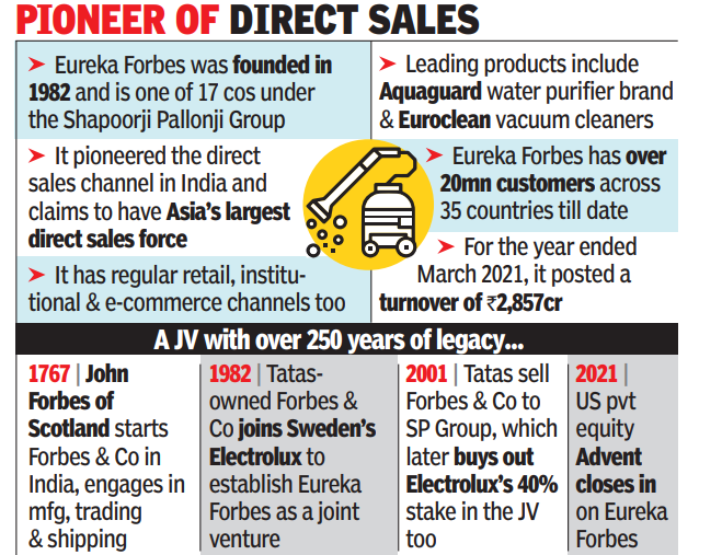 , Advent nears Rs 5,000 crore deal to buy SP-owned Eureka Forbes, The World Live Breaking News Coverage & Updates IN ENGLISH
