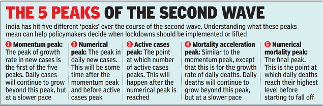 Why a lockdown shouldn't last the entire Covid wave | India News