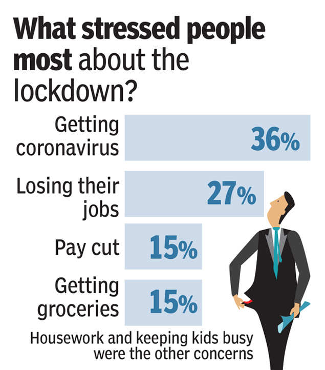 More than 50 days, but 34% prefer to stay home