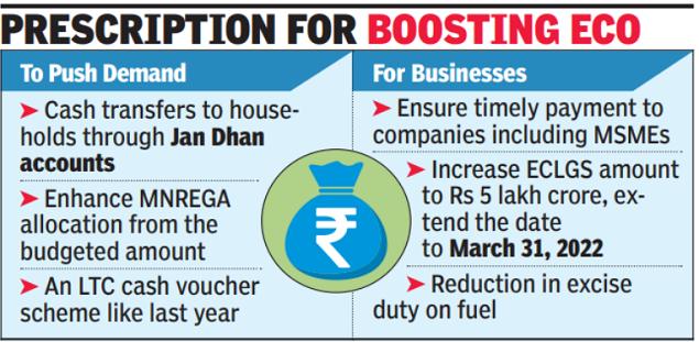 IIC Seeks Rs 3 Lakh Crore Stimulus, RBI Balance Sheet Expansion   India News