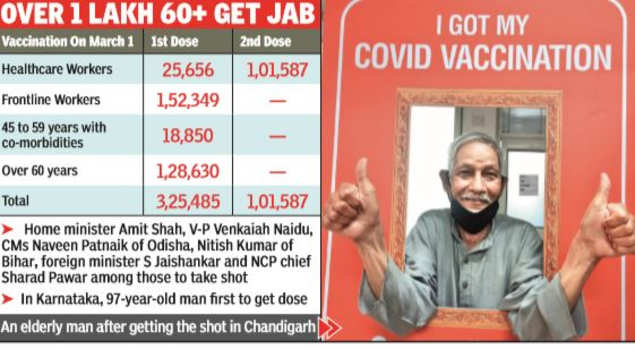 The golden generation sees a ray of light in the vaccine | India News