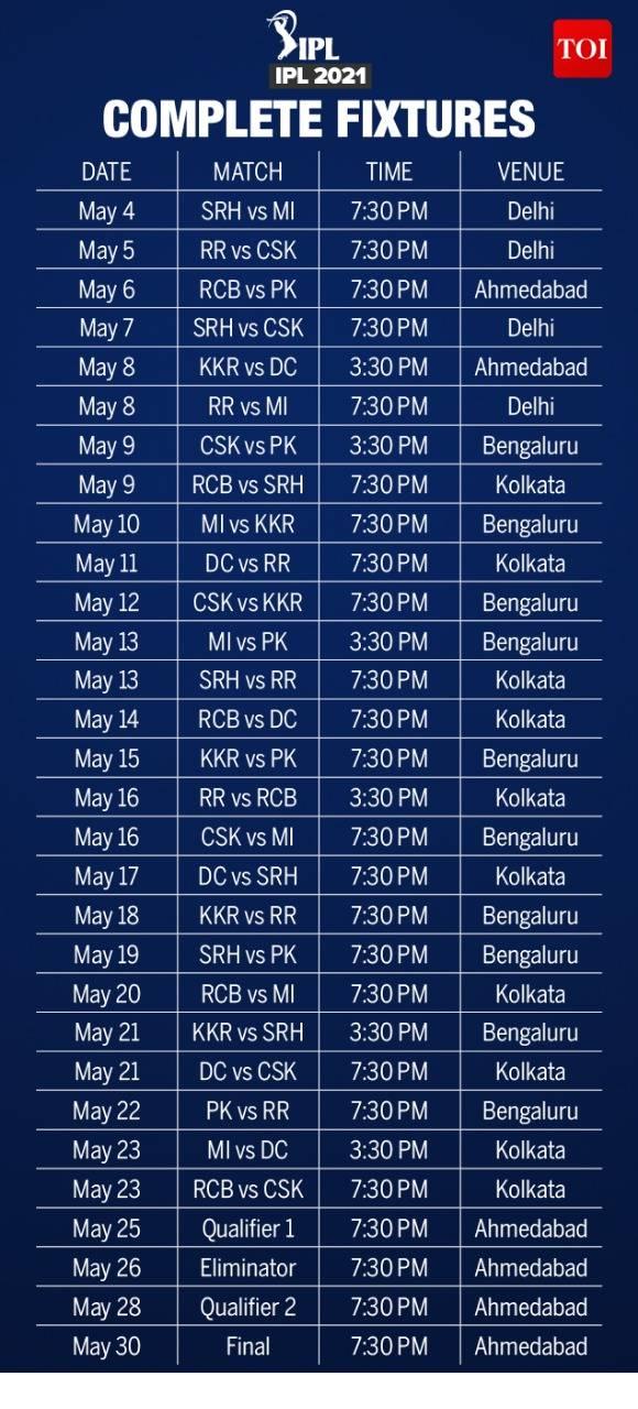 List ipl match Vivo IPL