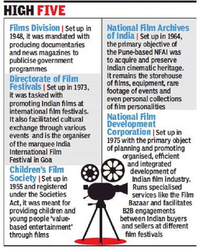 4 Government Managed Film and Media Units to Merge with NFDC |  India News