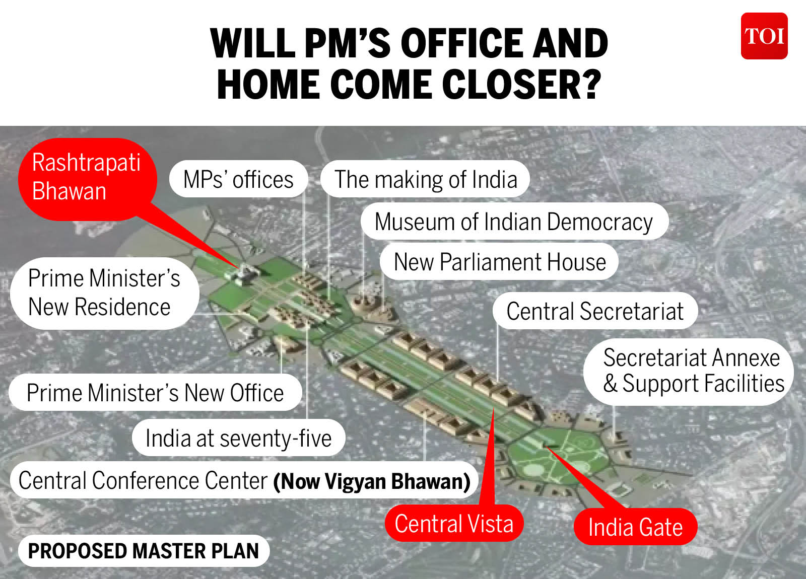 Supreme Court approves Central Vista project, new Parliament building, but with passengers |  India News