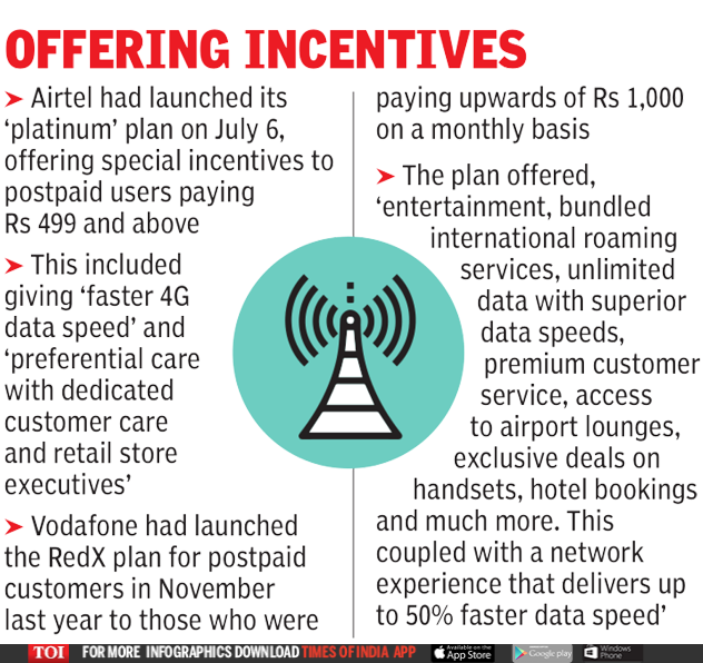Vodafone Idea News: Trai asks Voda Idea, Airtel to block special tariff plans | India Business News