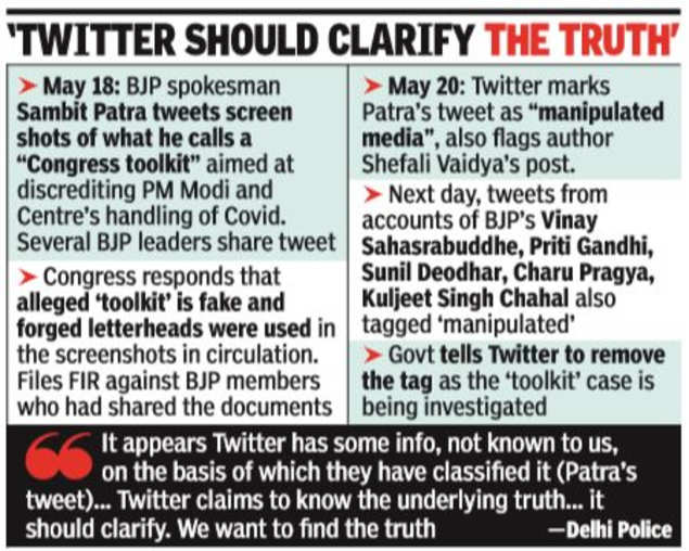 Police 'visit' Twitter offices to report Toolkit case | India News