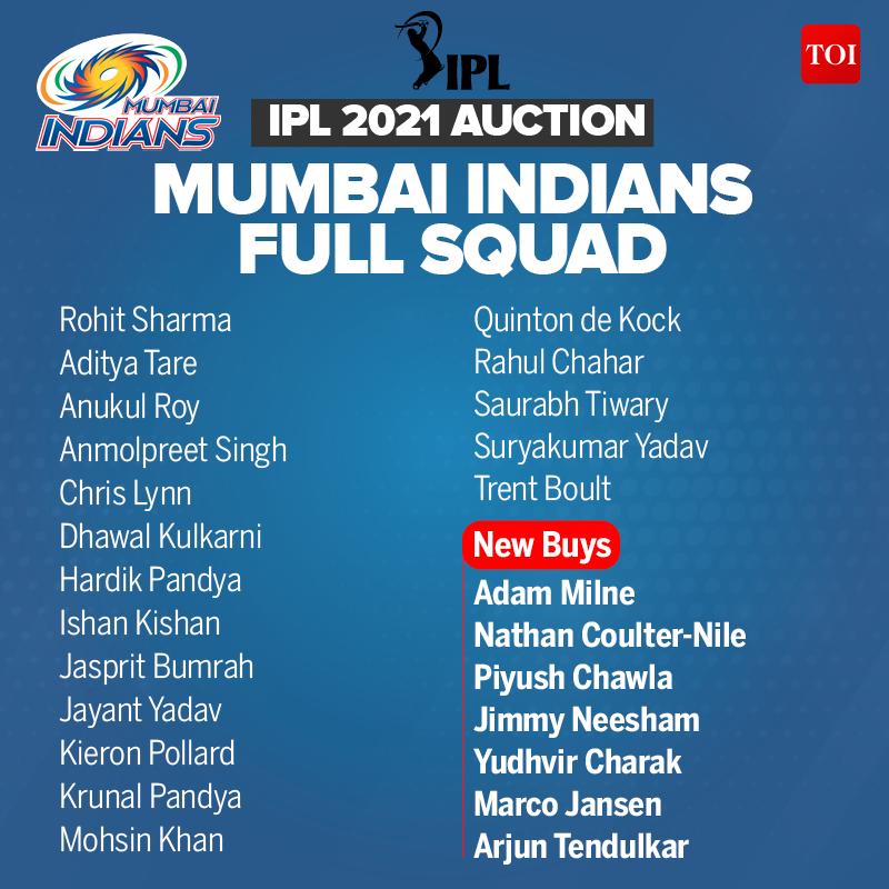 ipl auction 2021 team list:- IPL 2021 Mumbai team players list