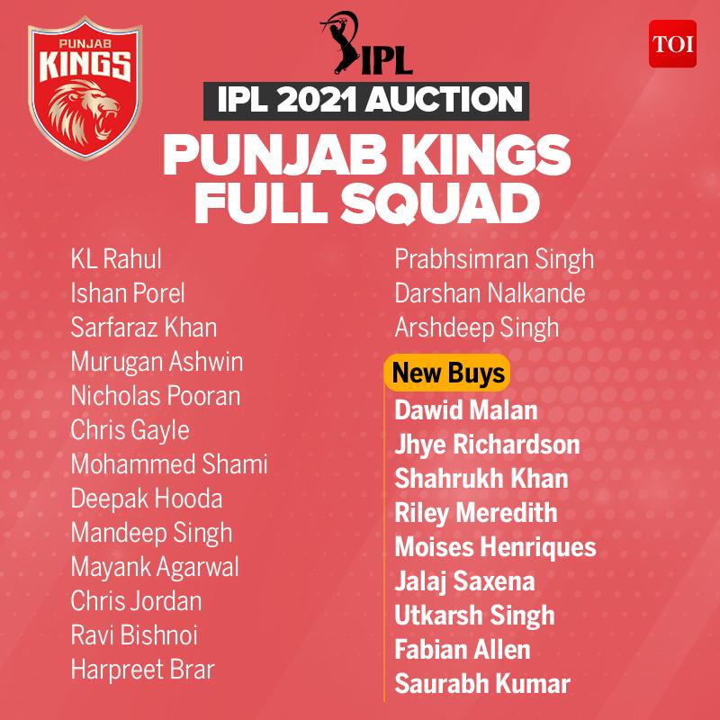 kings xi punjab / Pinjab King team 2021 list