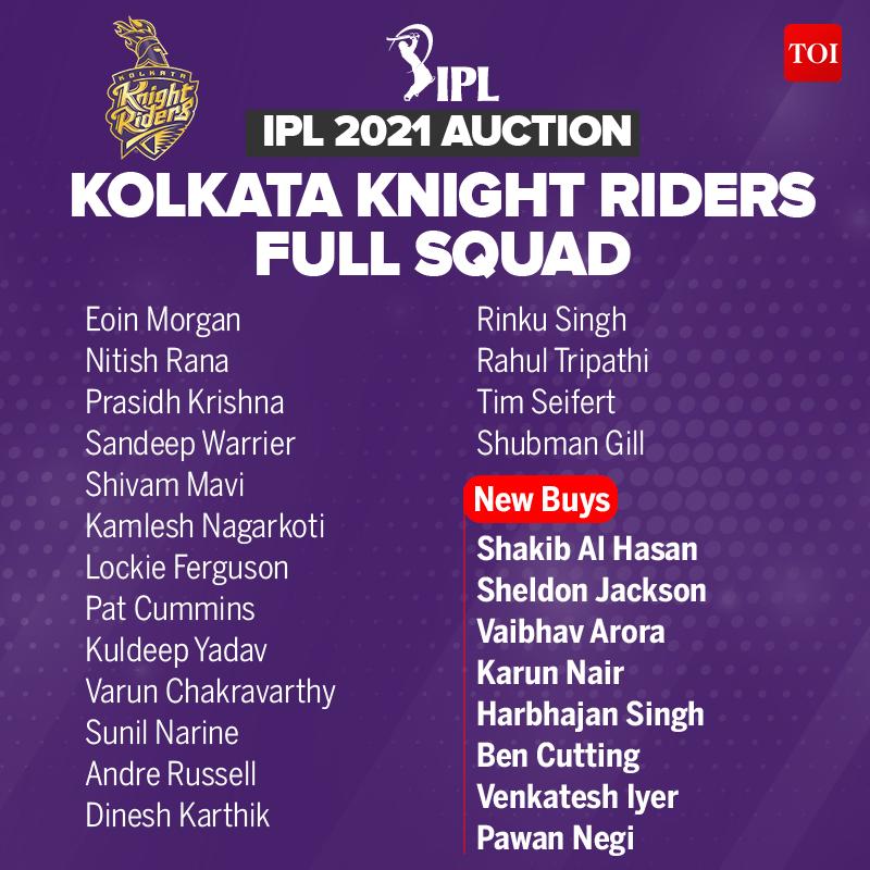 IPL 2021: full players list of KOLKATA KNIGHT RIDERS