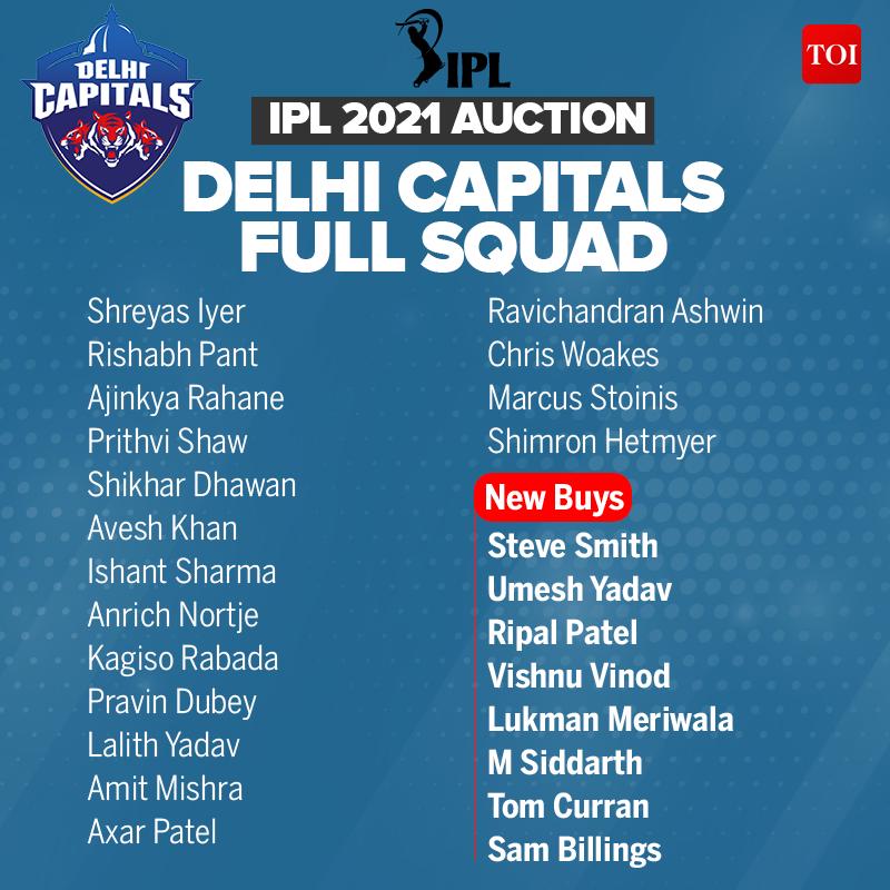 ipl auction 2021 team list :- Delhi capitals players 2021 list