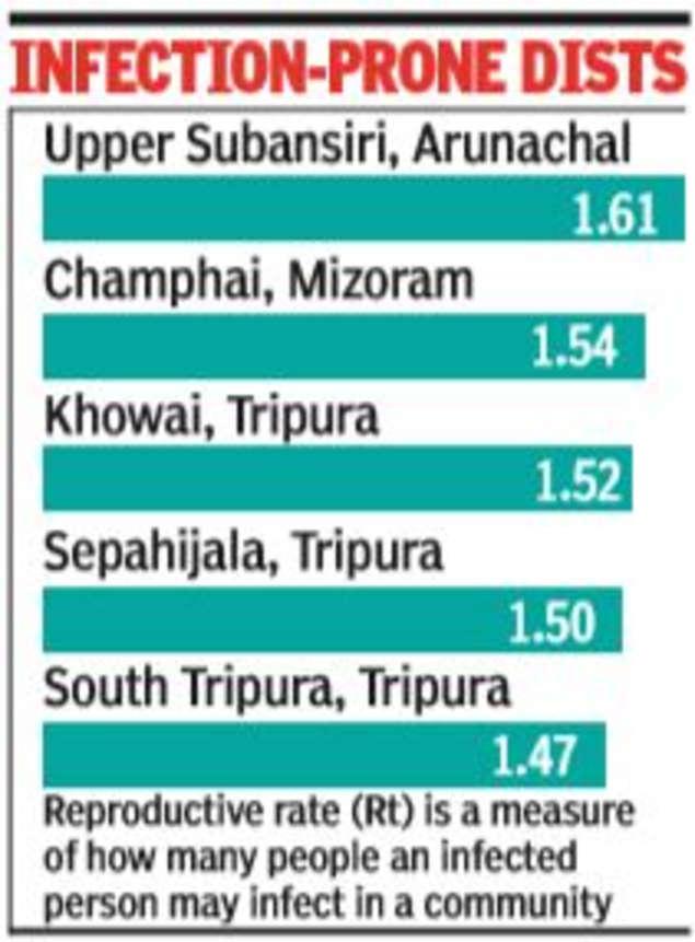 Northeast May Be Covid's Next Hotspot | India News