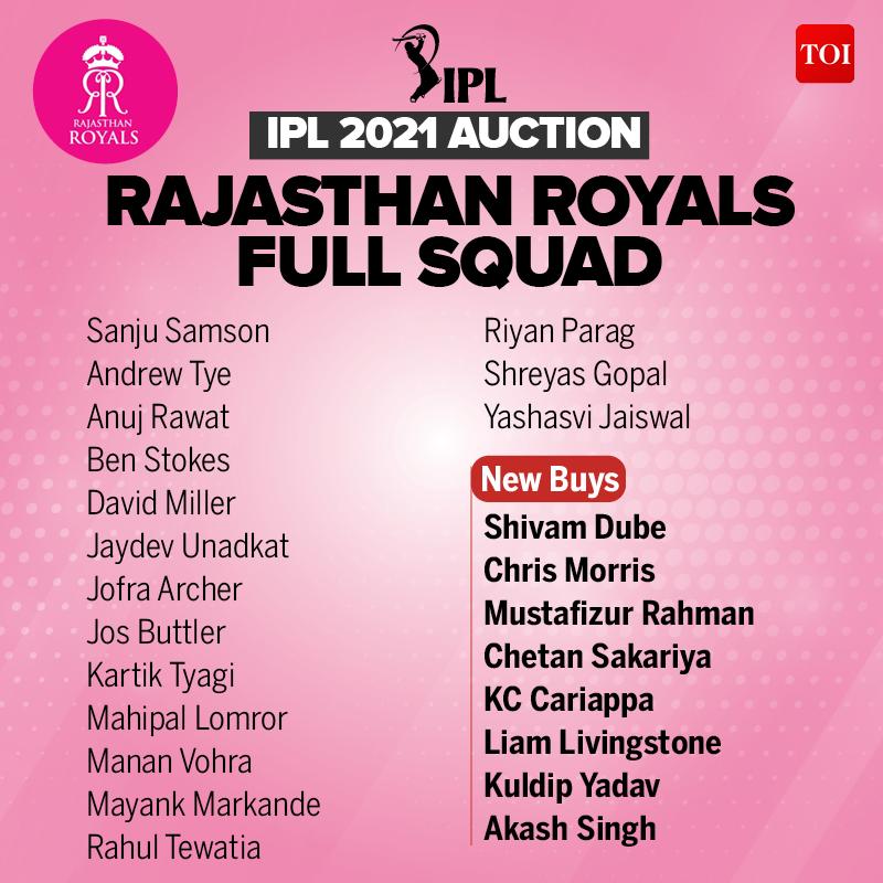 RR Players List IPL 2021: Full Rajasthan Royals Squad