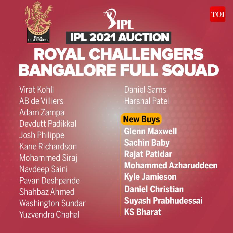 IPL 2021 Auction: Full squad of Royal Challengers Bangalore