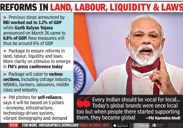 PM Modi's speech today: PM Narendra Modi increases the size of the stimulus to 10% of GDP | India News