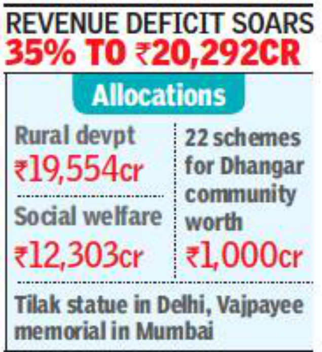 Avatar 2 Budget In Indian Rupees: Rs 4.7 Lakh Crore Debt, But Sops Galore In Maharashtra