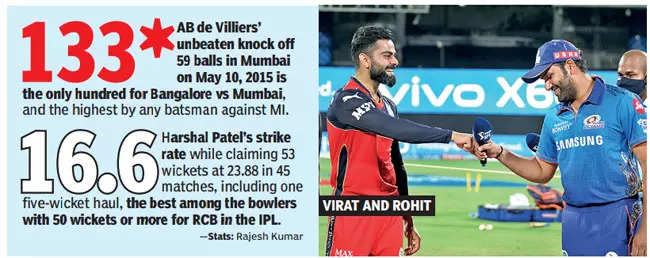 IPL: A big leadership test for Virat Kohli and Rohit Sharma