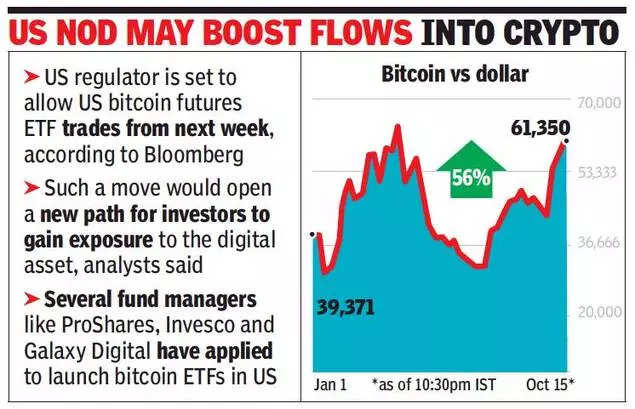 Bitcoin tops k again on ETF hopes