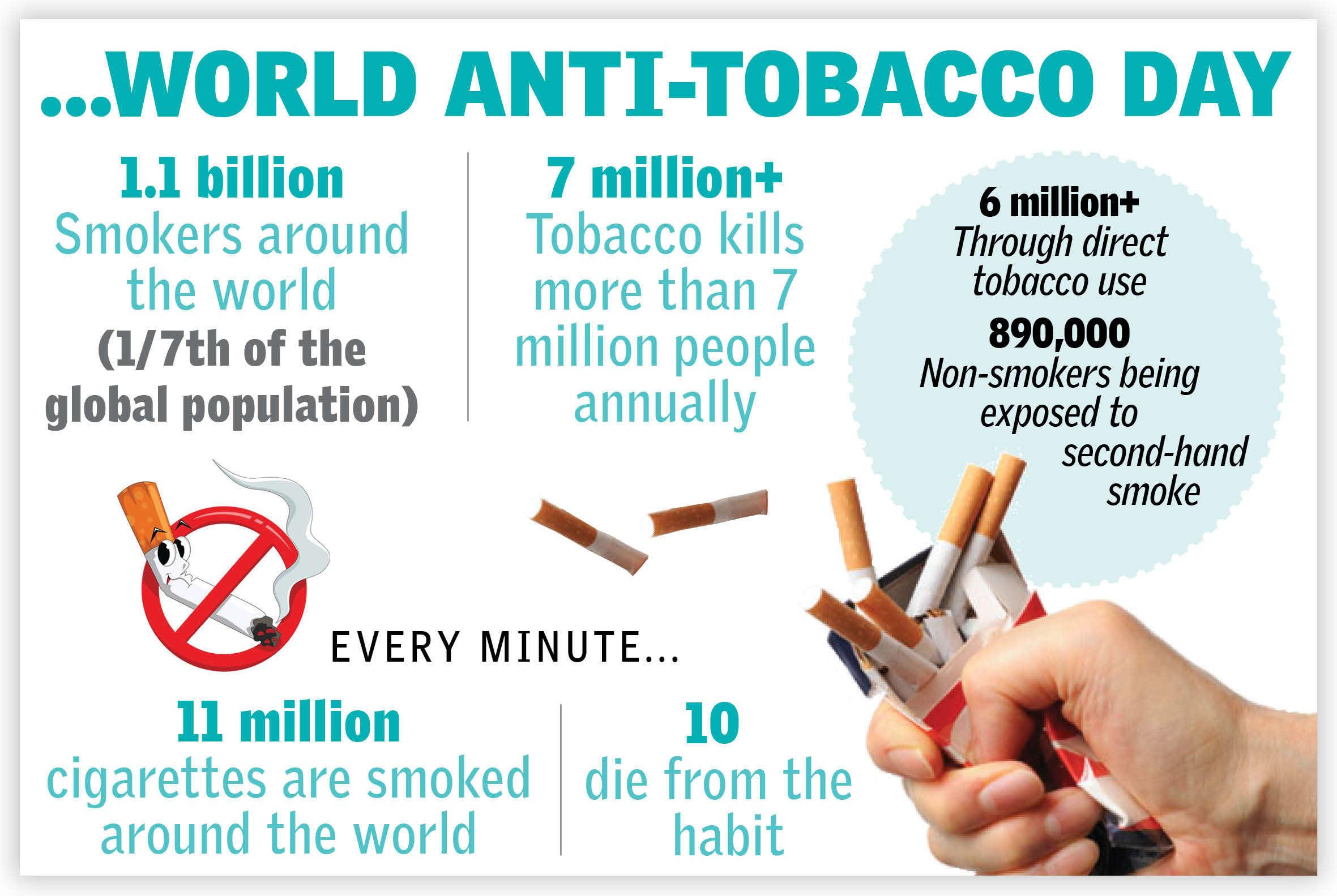 Smettere di fumare: primi giorni, i giorni più critici | Organic spray NicoZero